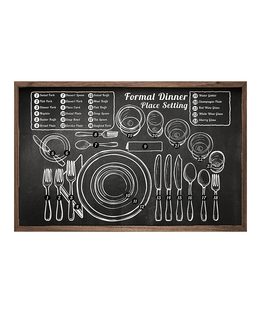 love this product table setting diagram wall sign