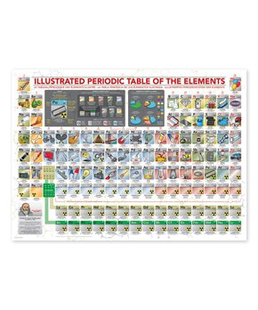 White Mountain Puzzles | Universal Beauty 300-Piece Puzzle